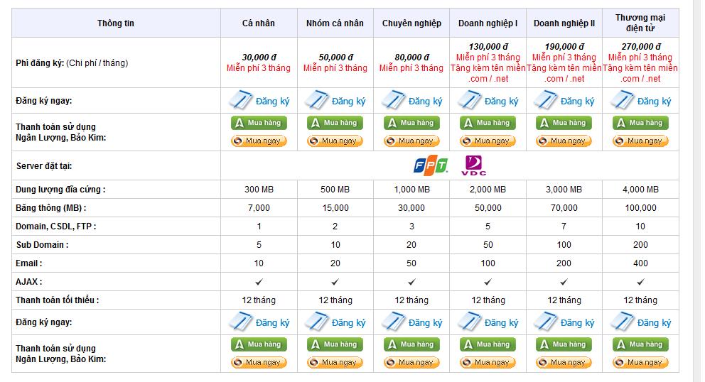 bang gia hosting domain