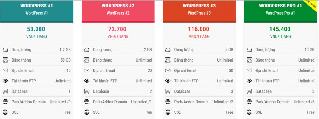 Bảng giá hosting WordPress