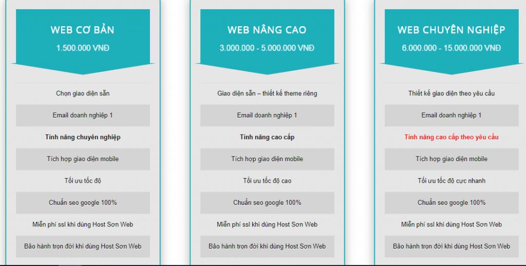 Bảng giá thiết kế web trọn gói