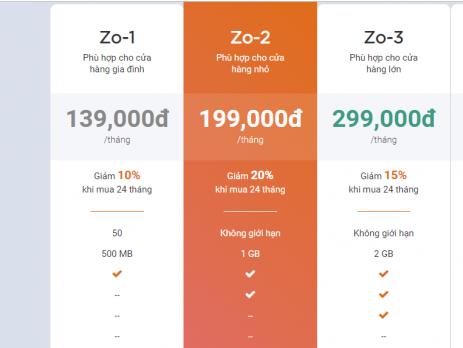 Chi phí lập website bán hàng