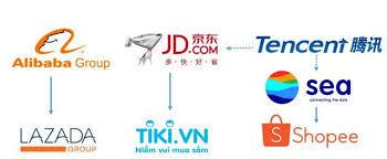 Top các trang web thương mại điện tử lớn nhất việt nam
