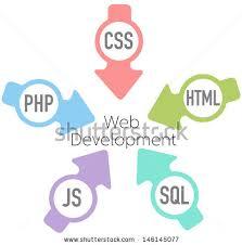 de tro thanh developer web
