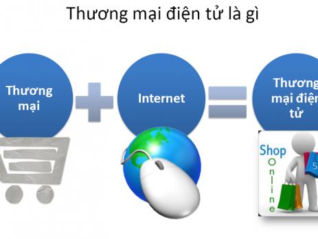 Thế nào là một website thương mại điện tử